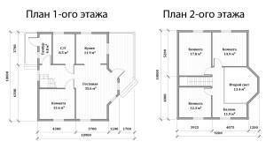 Щитовые дома под ключ